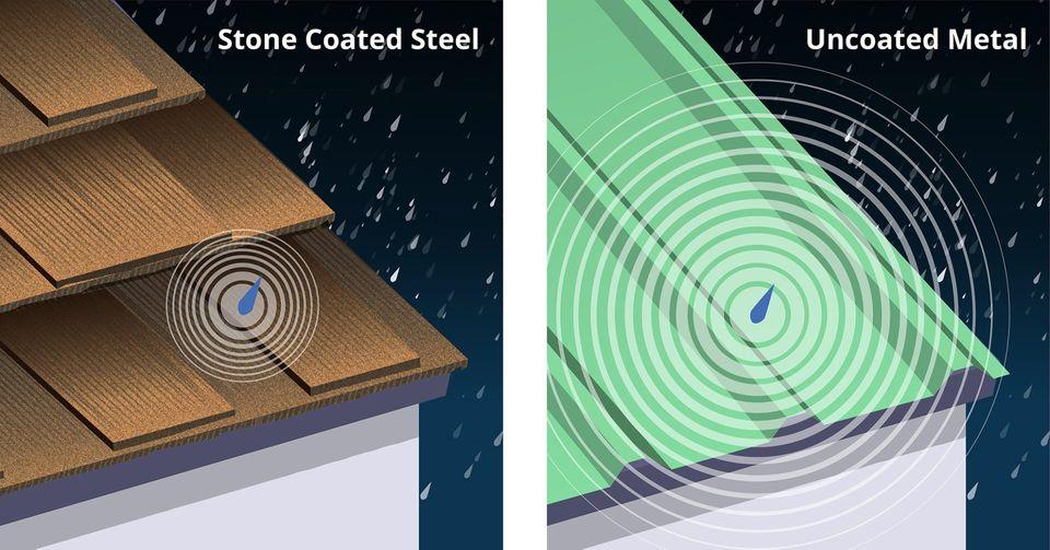 DECRA_Coated_vs_Uncoated_Metal_Roof-960w (1)