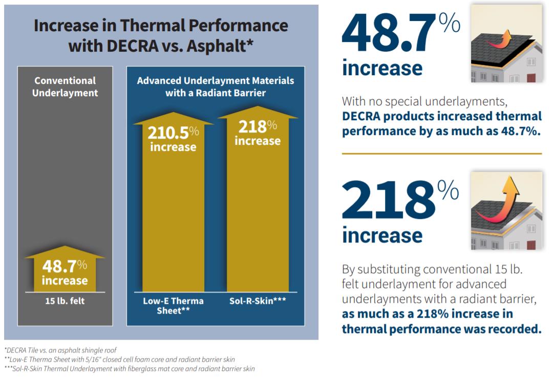 thermalperformanceadvanced
